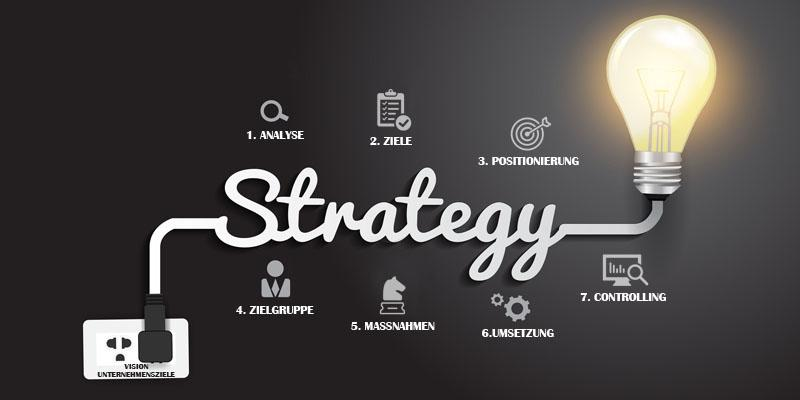 Zur Online Marketing Strategie in 7 Schritten